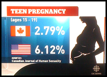 Large Teen Pregnancy Declines in Canada vs. United States