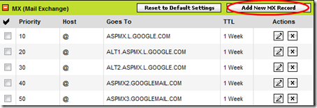 setting up google apps for gmail - GoDaddy MX Records table